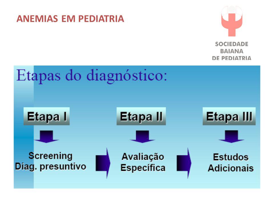 Anemias em Pediatria