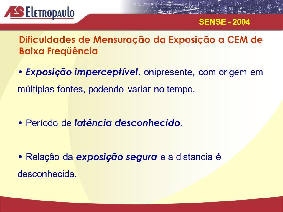 Dificuldades de Mensuração da Exposição a CEM de Baixa Freqüência