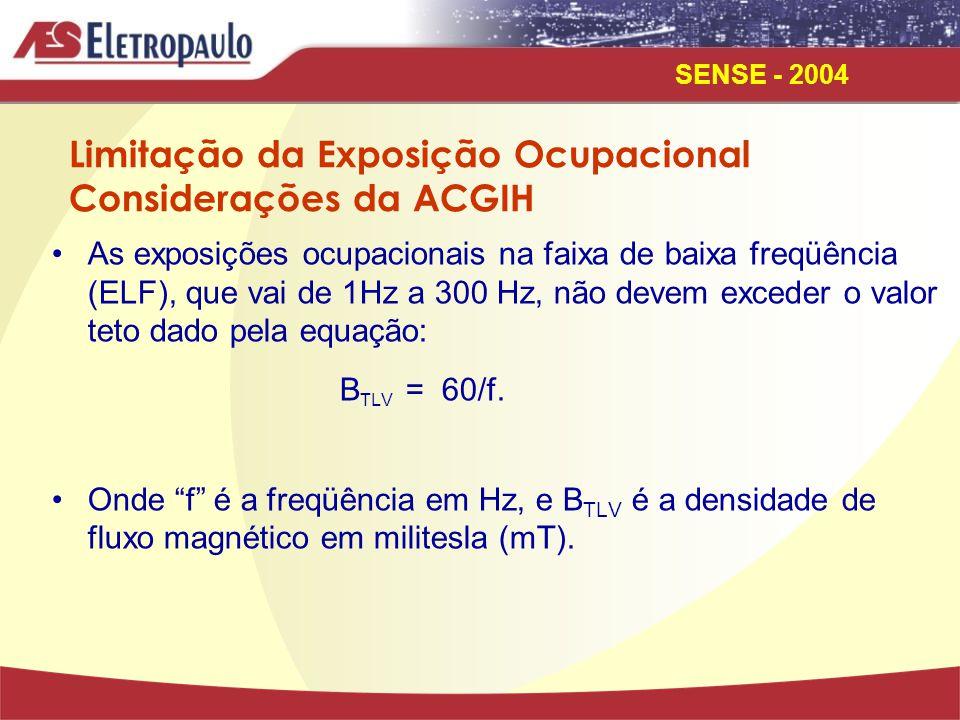 BTLV = 60/f. Limitação da Exposição Ocupacional Considerações da ACGIH