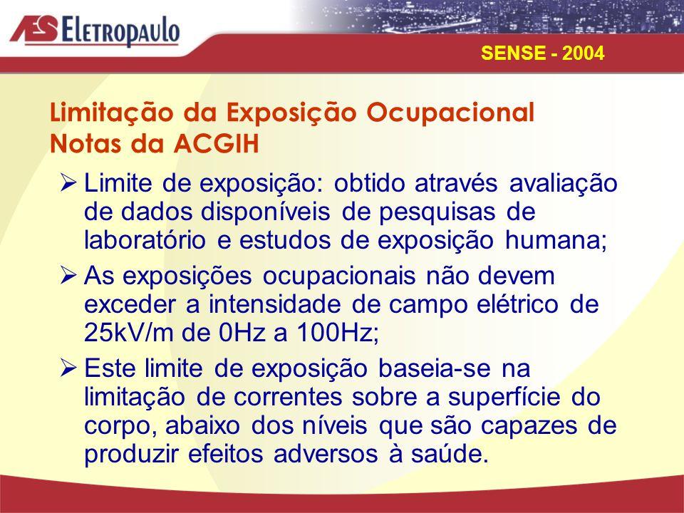 Limitação da Exposição Ocupacional