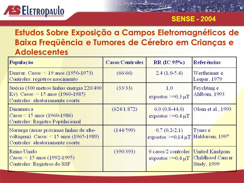 Estudos Sobre Exposição a Campos Eletromagnéticos de Baixa Freqüência e Tumores de Cérebro em Crianças e Adolescentes
