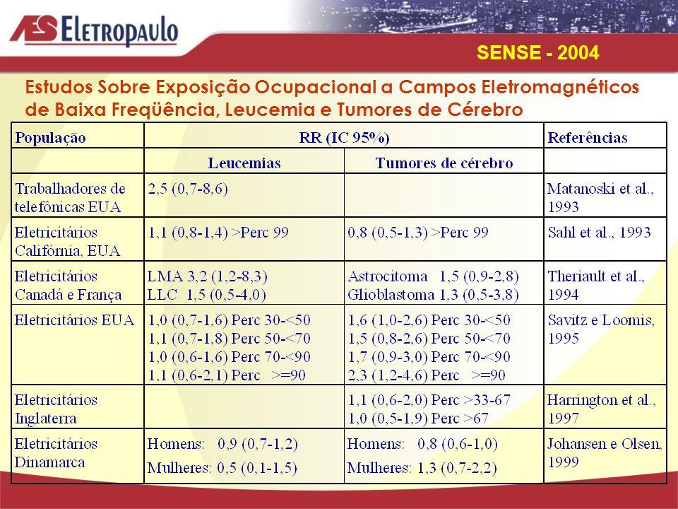 Estudos Sobre Exposição Ocupacional a Campos Eletromagnéticos de Baixa Freqüência, Leucemia e Tumores de Cérebro