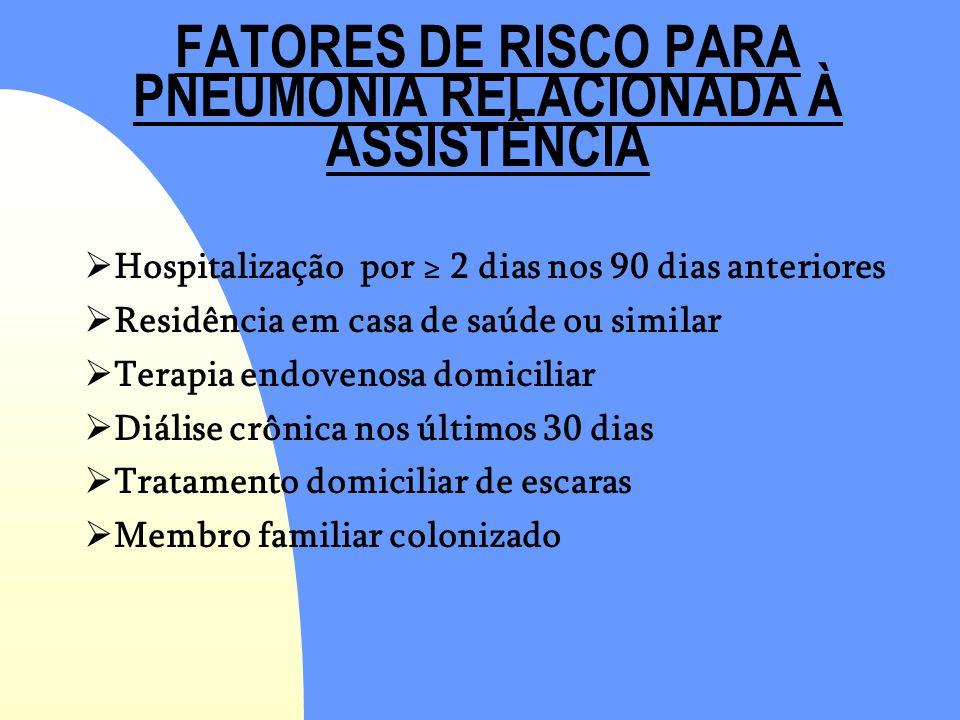 FATORES DE RISCO PARA PNEUMONIA RELACIONADA À ASSISTÊNCIA