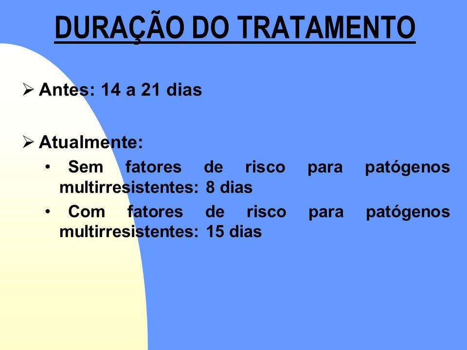 DURAÇÃO DO TRATAMENTO Antes: 14 a 21 dias Atualmente: