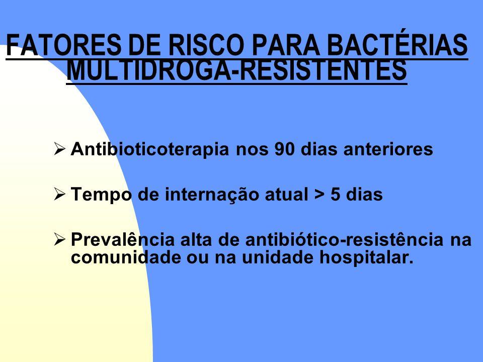 FATORES DE RISCO PARA BACTÉRIAS MULTIDROGA-RESISTENTES