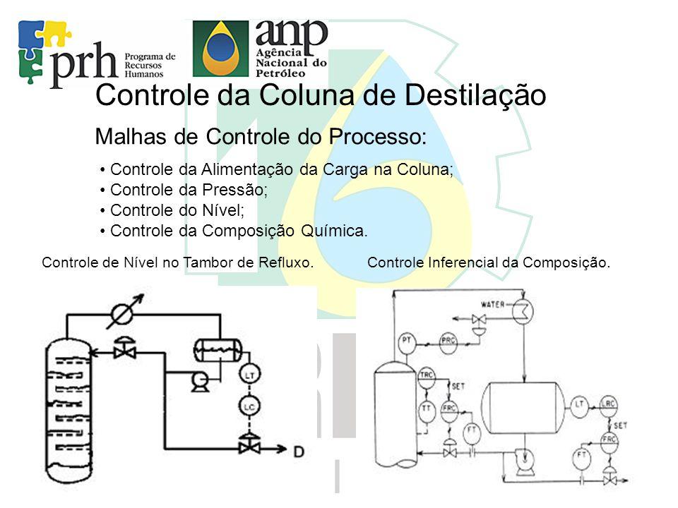 Controle da Coluna de Destilação