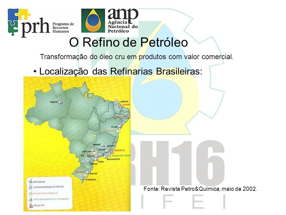 O Refino de Petróleo Localização das Refinarias Brasileiras: