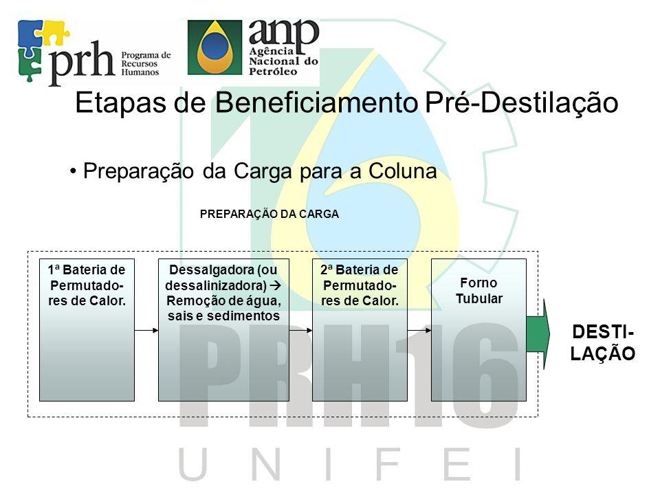 Etapas de Beneficiamento Pré-Destilação