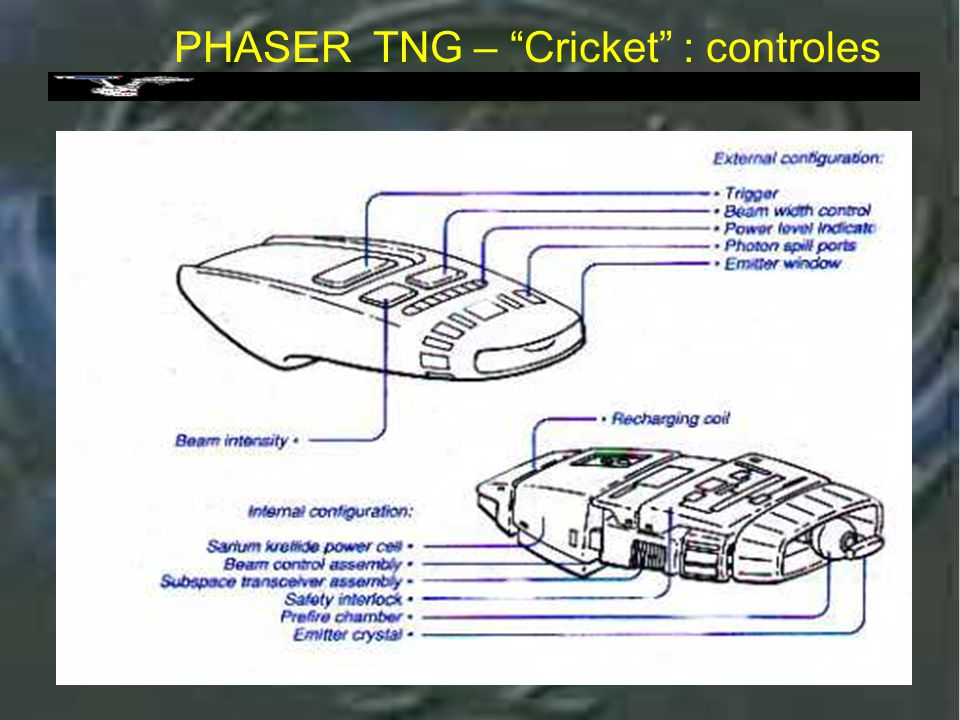Phaser Cricket : Controles