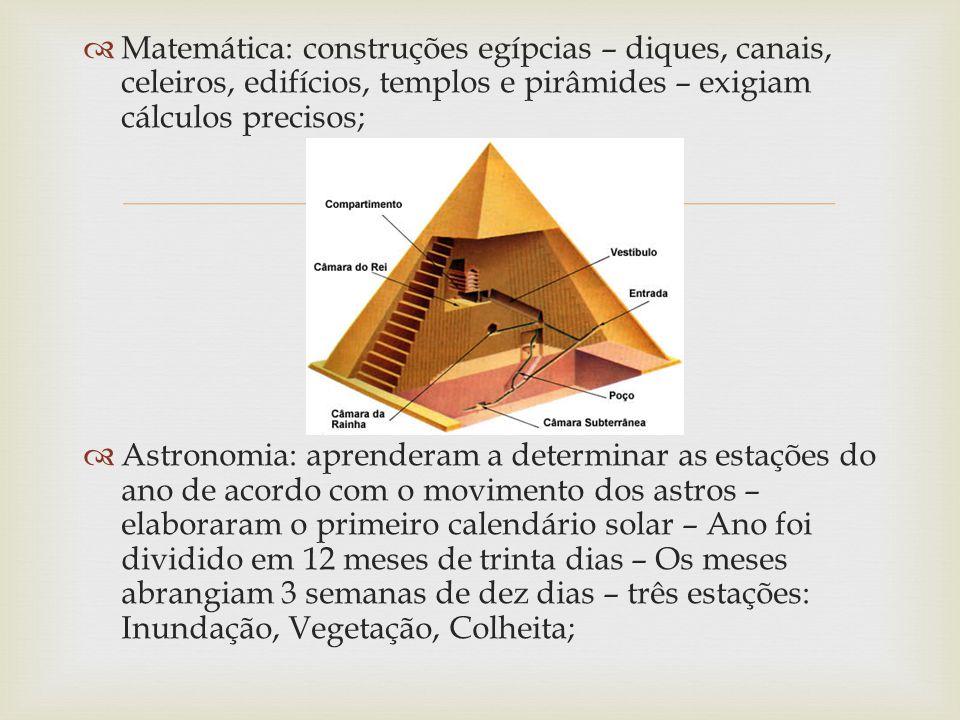 Matemática: construções egípcias – diques, canais, celeiros, edifícios, templos e pirâmides – exigiam cálculos precisos;