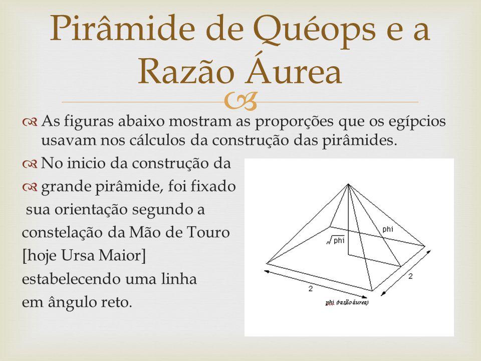 Pirâmide de Quéops e a Razão Áurea