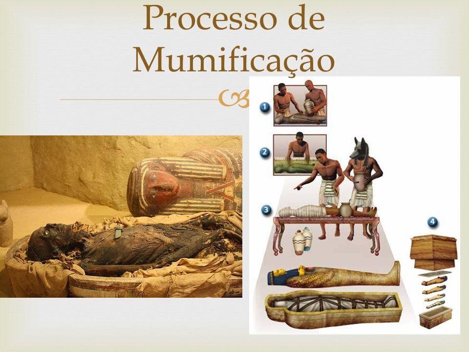 Processo de Mumificação