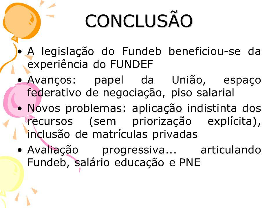 CONCLUSÃO A legislação do Fundeb beneficiou-se da experiência do FUNDEF. Avanços: papel da União, espaço federativo de negociação, piso salarial.