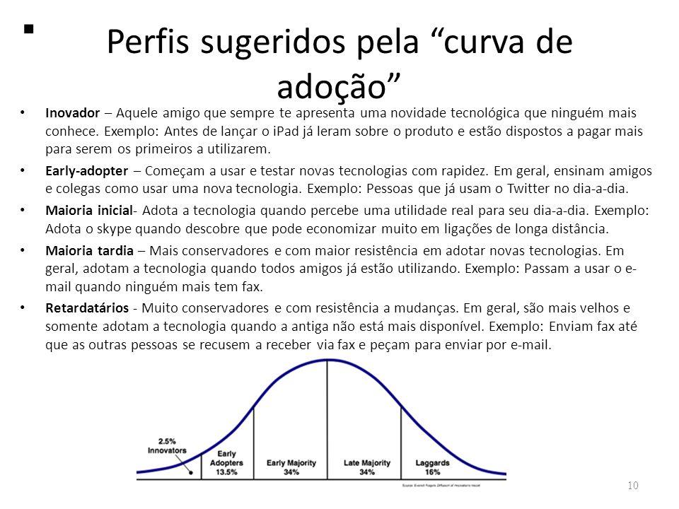 Perfis sugeridos pela curva de adoção
