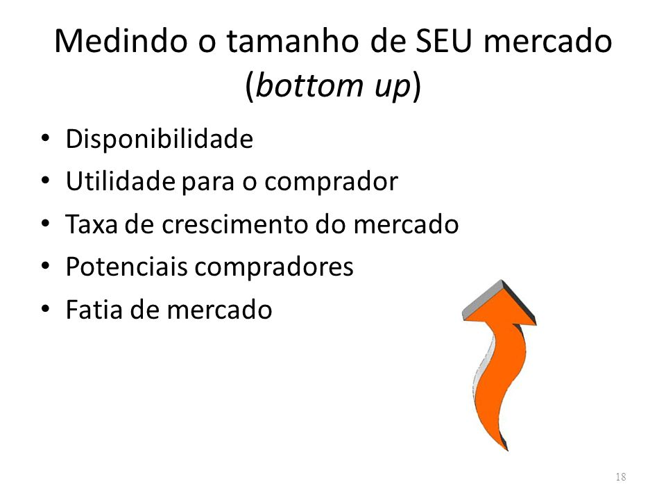Medindo o tamanho de SEU mercado (bottom up)