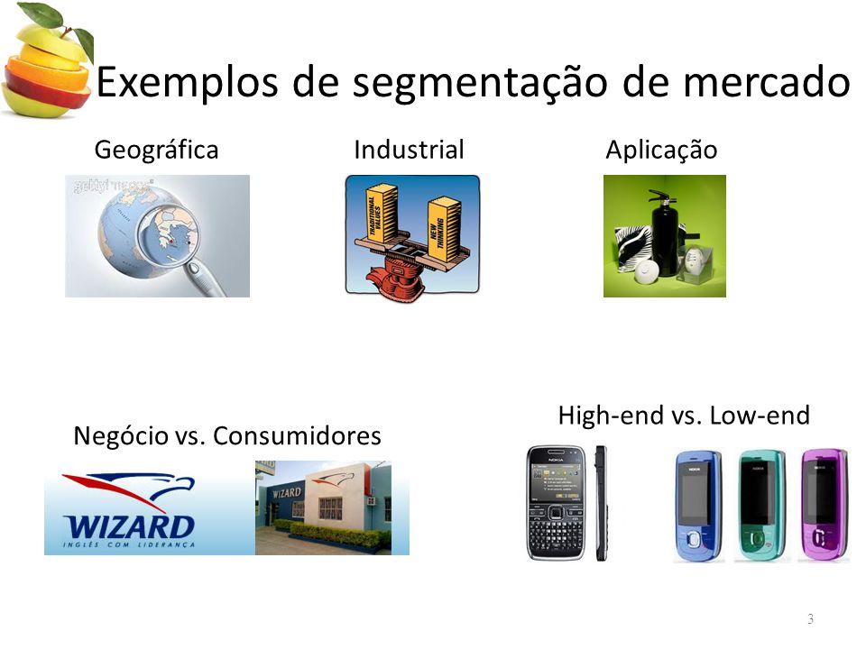 Exemplos de segmentação de mercado