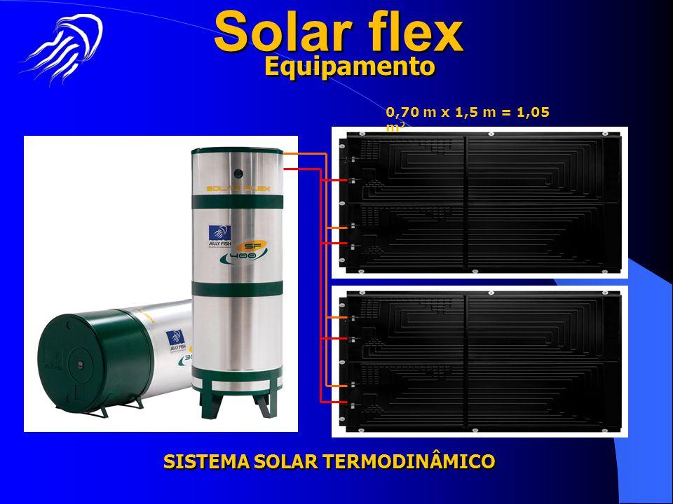 Solar flex Equipamento SISTEMA SOLAR TERMODINÂMICO