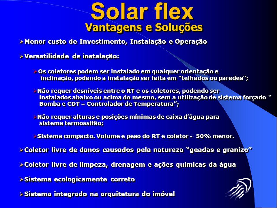 Solar flex Vantagens e Soluções