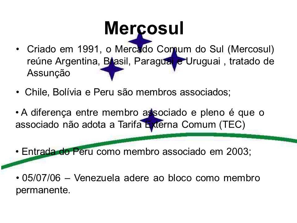 Mercosul Criado em 1991, o Mercado Comum do Sul (Mercosul) reúne Argentina, Brasil, Paraguai e Uruguai , tratado de Assunção.