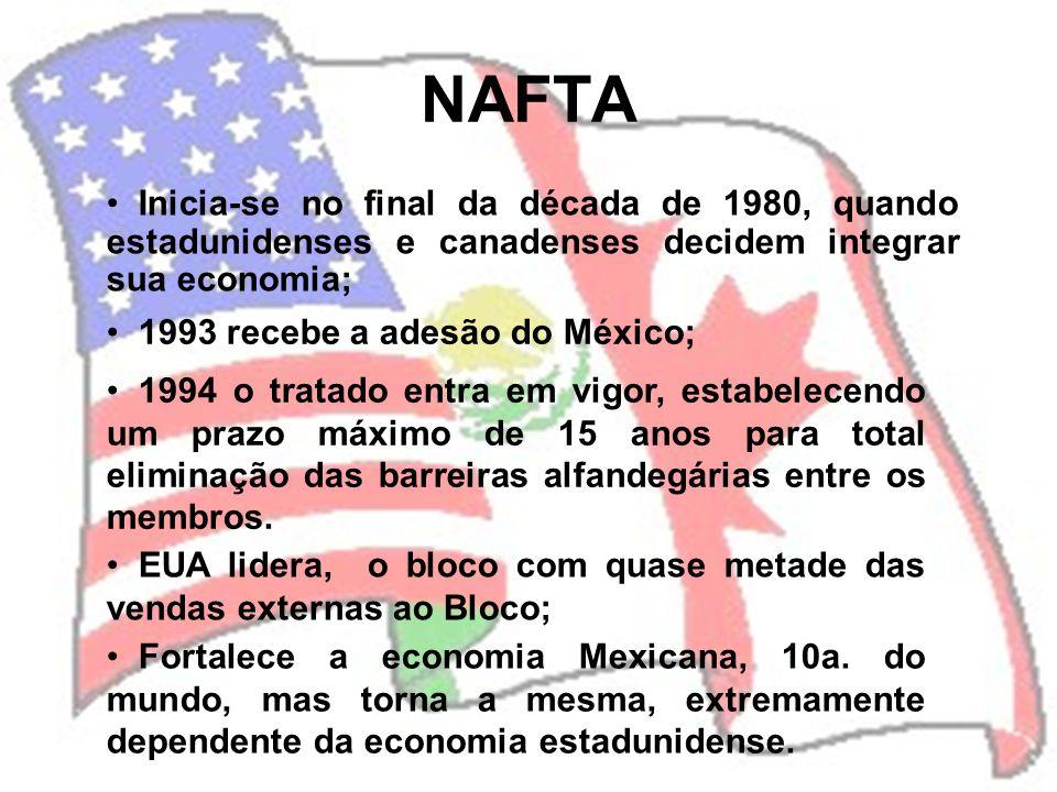 NAFTA Inicia-se no final da década de 1980, quando estadunidenses e canadenses decidem integrar sua economia;