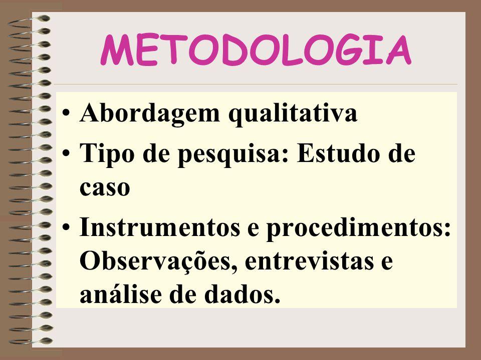 METODOLOGIA Abordagem qualitativa Tipo de pesquisa: Estudo de caso
