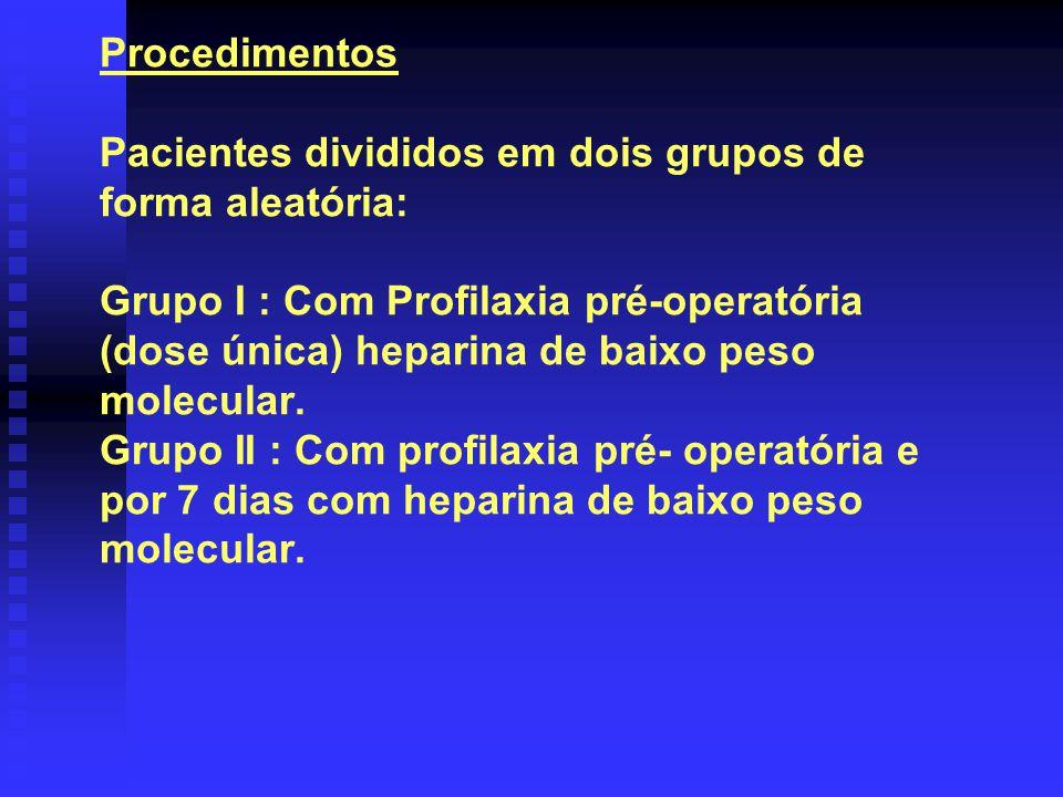 Procedimentos Pacientes divididos em dois grupos de forma aleatória: Grupo I : Com Profilaxia pré-operatória (dose única) heparina de baixo peso molecular.