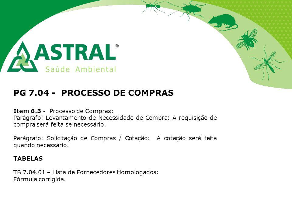 PG 7.04 - PROCESSO DE COMPRAS