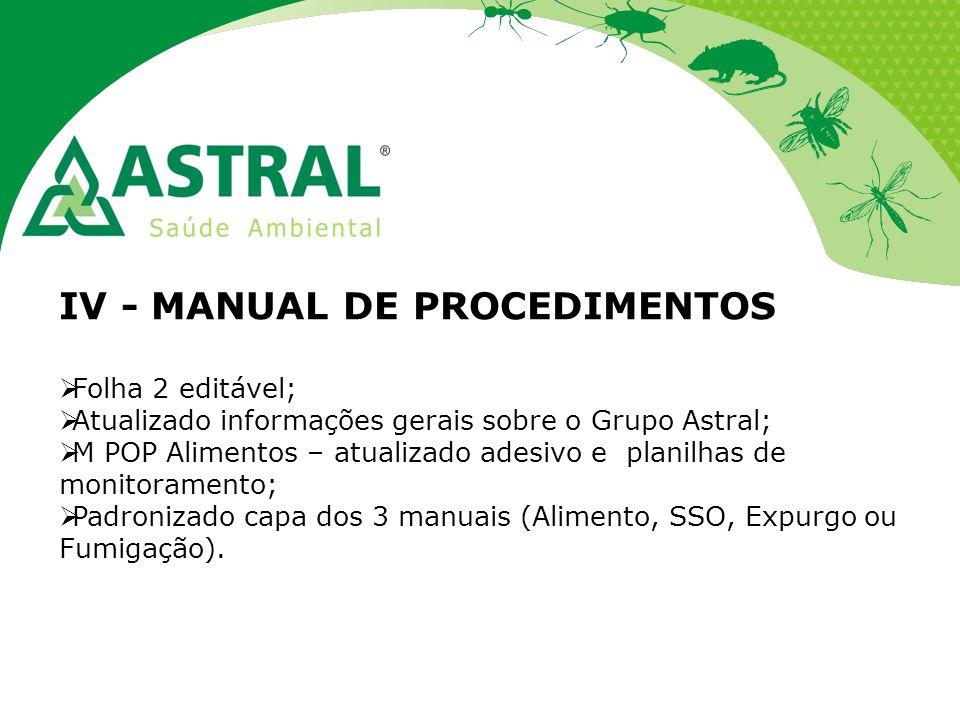 IV - MANUAL DE PROCEDIMENTOS