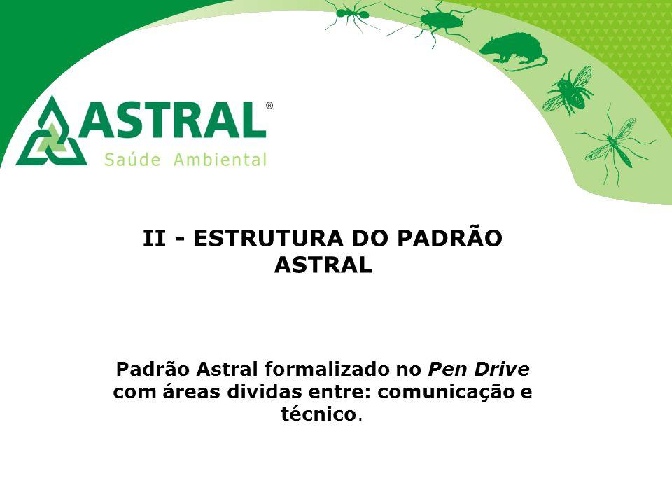 II - ESTRUTURA DO PADRÃO ASTRAL