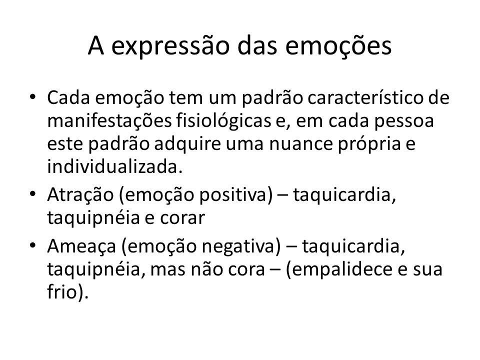 A expressão das emoções