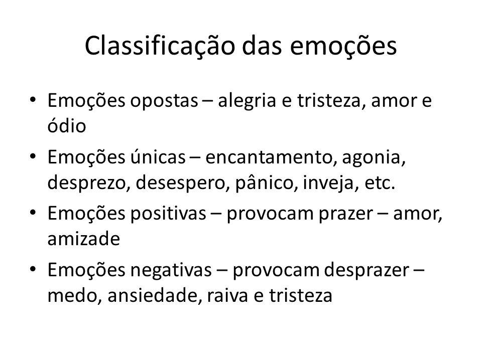 Classificação das emoções