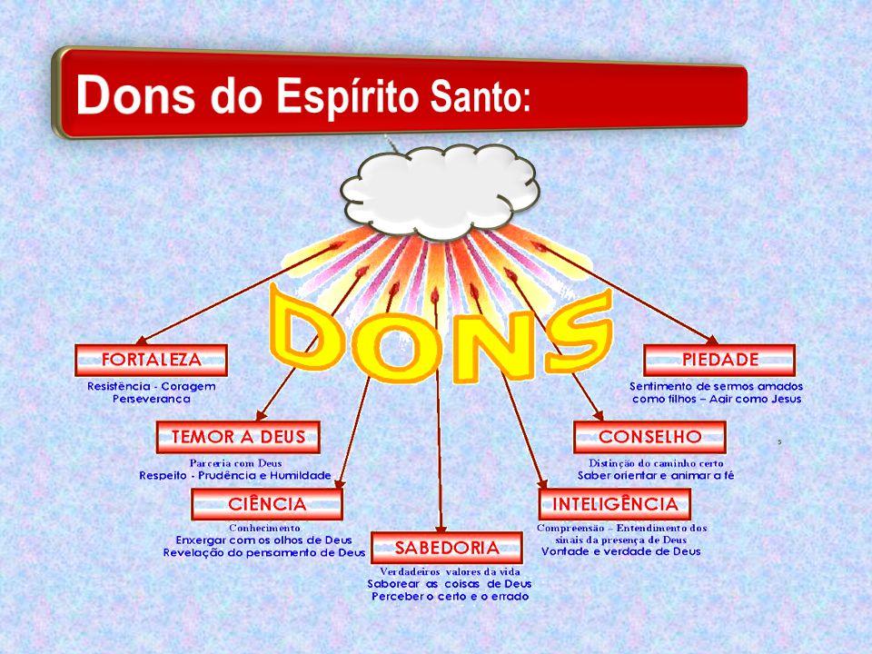 Dons do Espírito Santo: