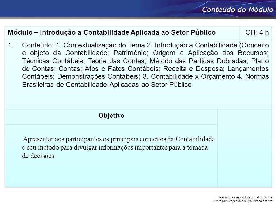Conteúdo do Módulo Módulo – Introdução a Contabilidade Aplicada ao Setor Público. CH: 4 h.