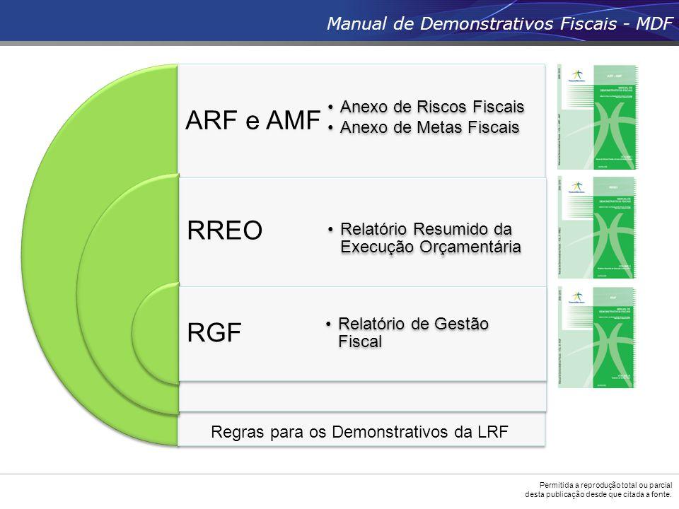 ARF e AMF RREO RGF Manual de Demonstrativos Fiscais - MDF