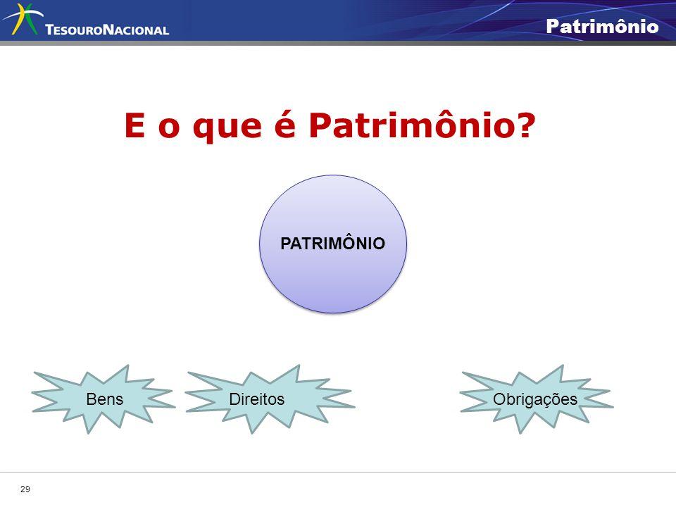Patrimônio E o que é Patrimônio PATRIMÔNIO Bens Direitos Obrigações