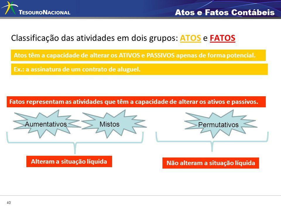 Classificação das atividades em dois grupos: ATOS e FATOS