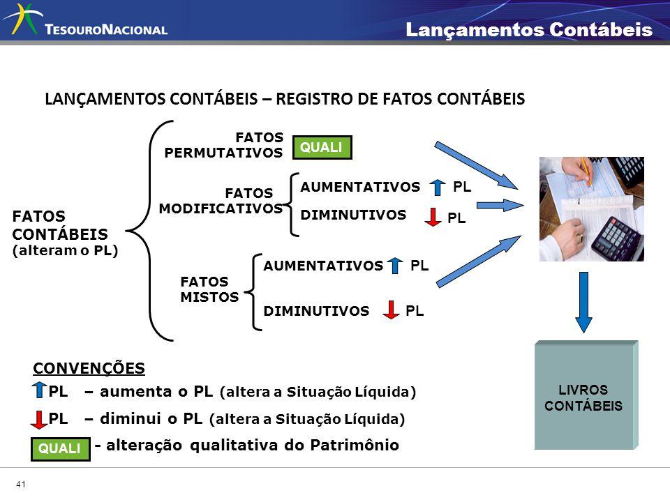 LANÇAMENTOS CONTÁBEIS – REGISTRO DE FATOS CONTÁBEIS