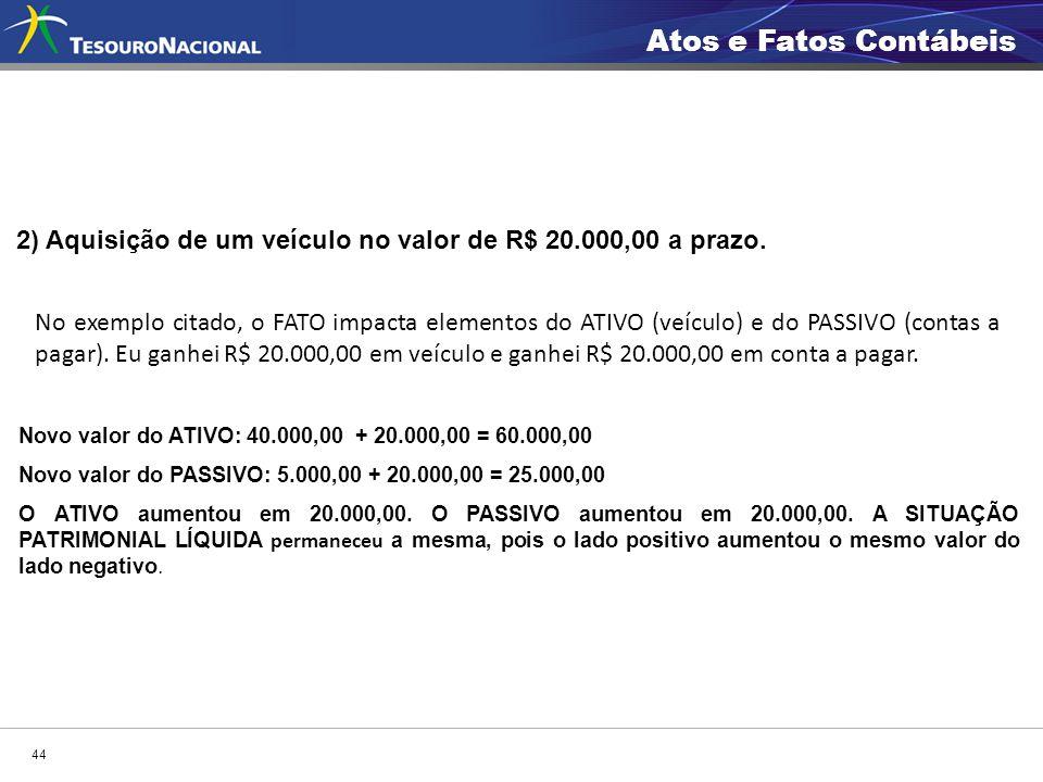 Atos e Fatos Contábeis 2) Aquisição de um veículo no valor de R$ 20.000,00 a prazo.