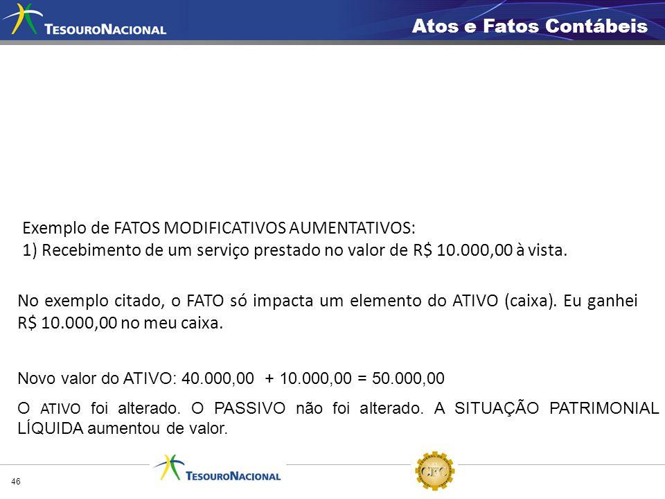 Atos e Fatos Contábeis Exemplo de FATOS MODIFICATIVOS AUMENTATIVOS: 1) Recebimento de um serviço prestado no valor de R$ 10.000,00 à vista.