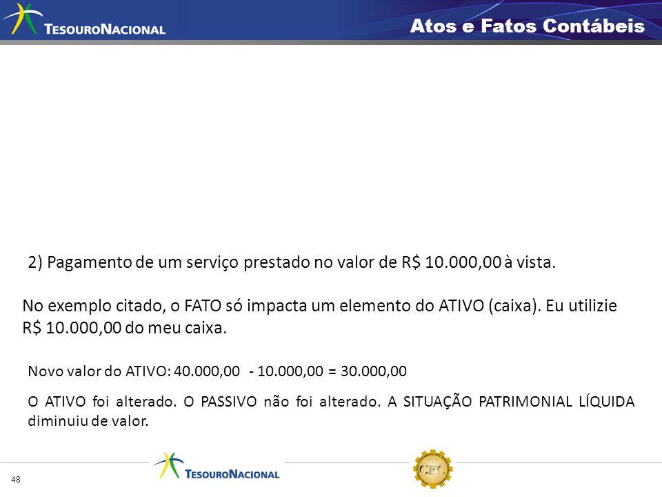 2) Pagamento de um serviço prestado no valor de R$ 10.000,00 à vista.