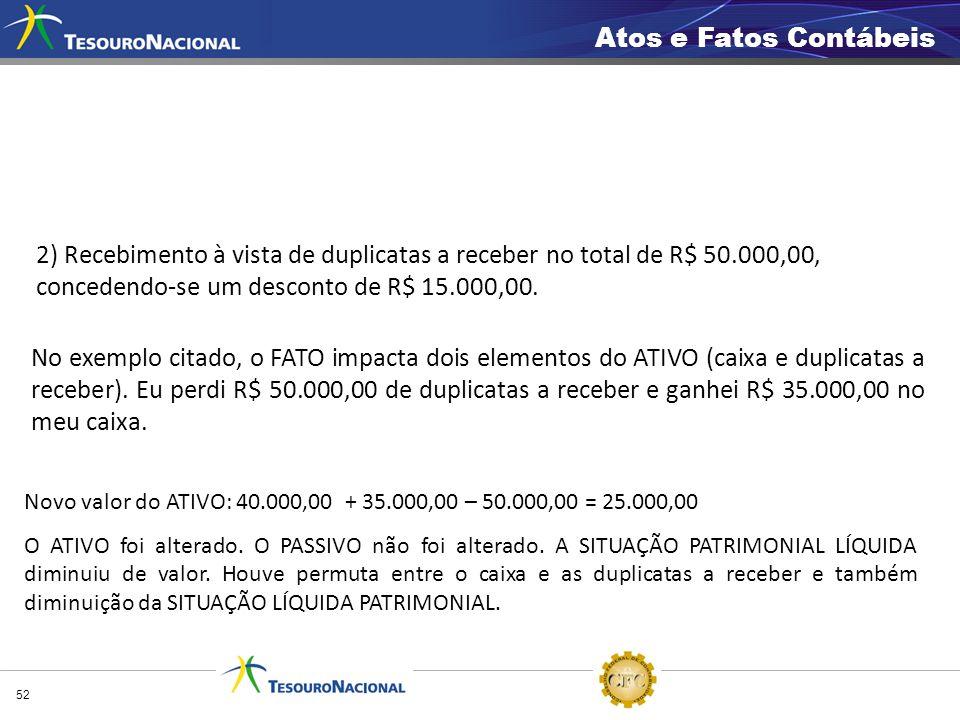 Atos e Fatos Contábeis 2) Recebimento à vista de duplicatas a receber no total de R$ 50.000,00, concedendo-se um desconto de R$ 15.000,00.