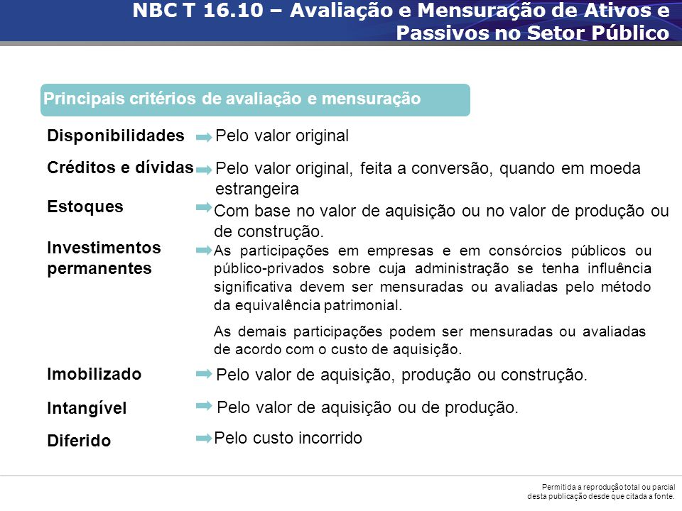 NBC T 16.10 – Avaliação e Mensuração de Ativos e Passivos no Setor Público