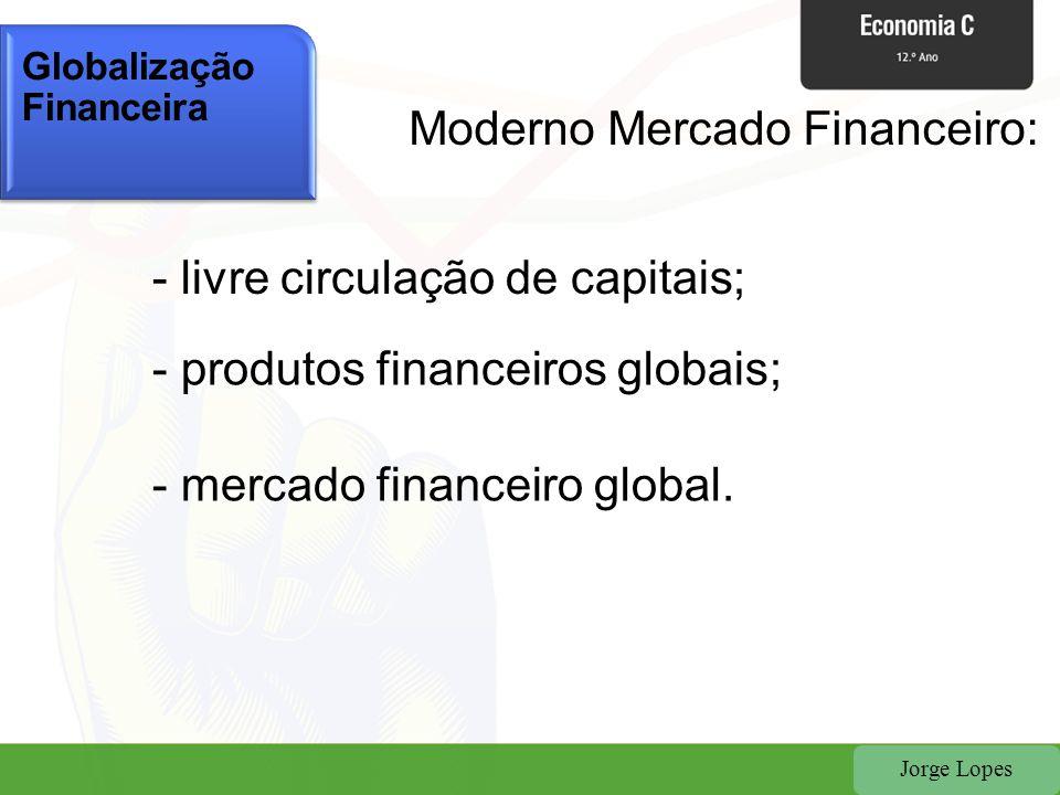 Moderno Mercado Financeiro: