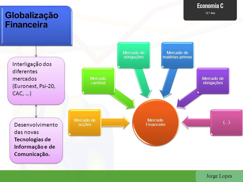 Mercado de matérias-primas