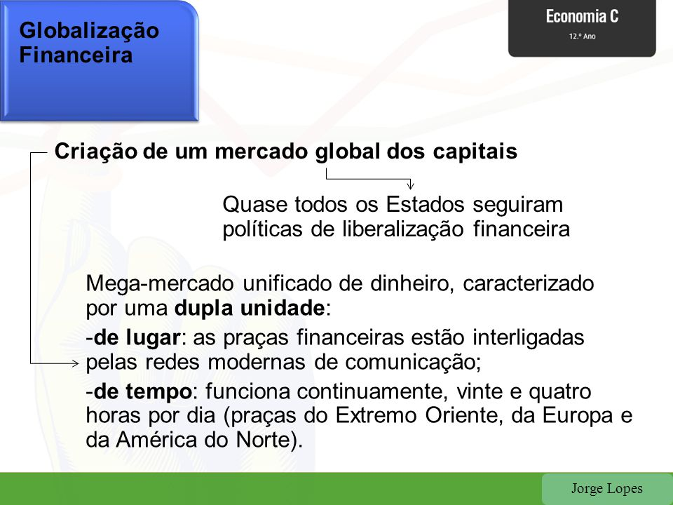 Globalização Financeira