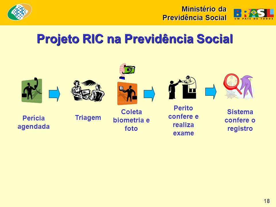 Projeto RIC na Previdência Social