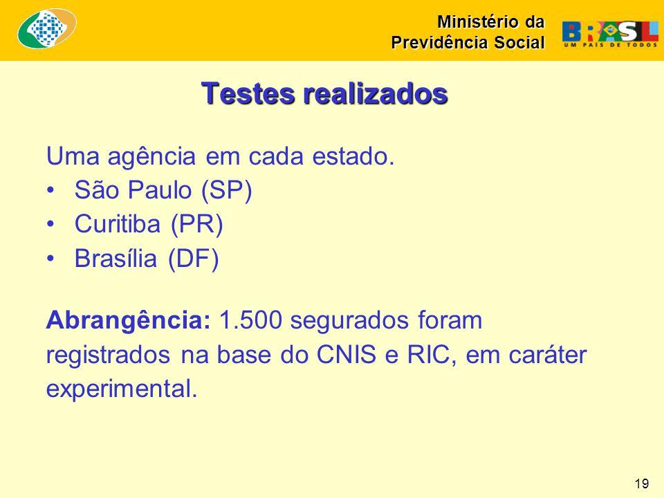Testes realizados Uma agência em cada estado. São Paulo (SP)