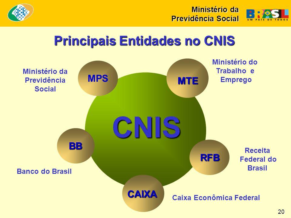 Principais Entidades no CNIS