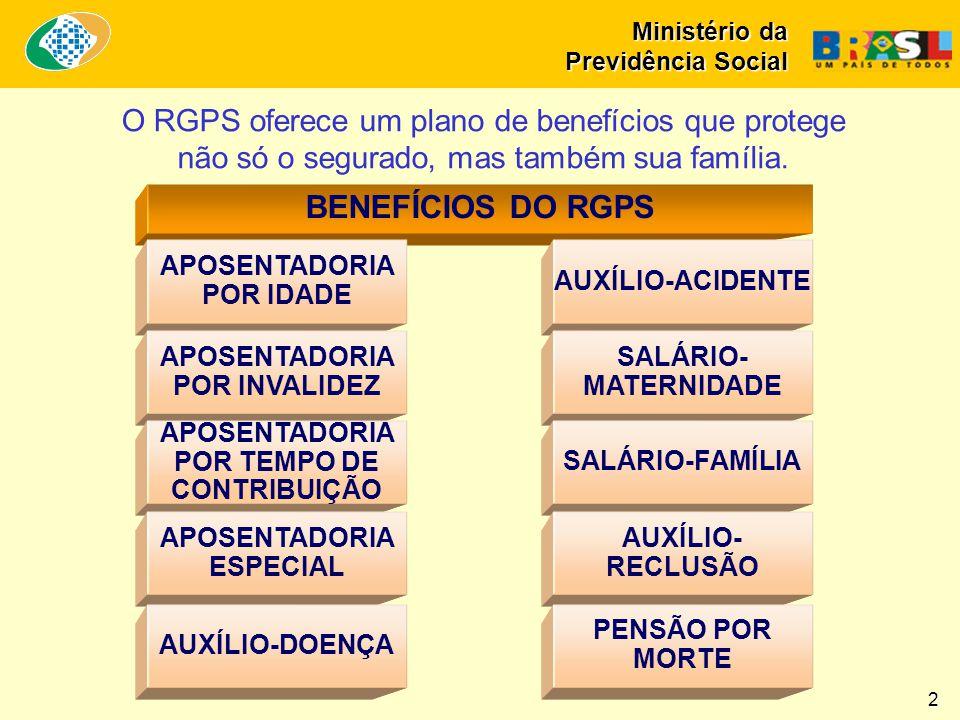 BENEFÍCIOS DO RGPS O RGPS oferece um plano de benefícios que protege
