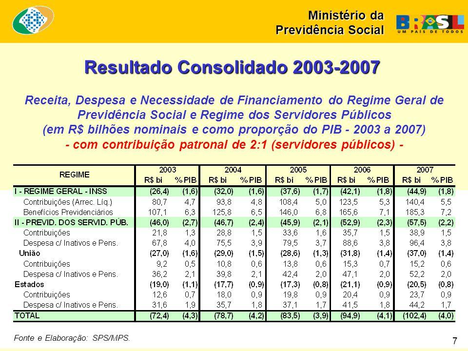 Resultado Consolidado 2003-2007